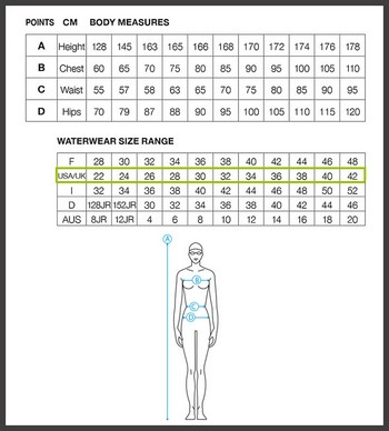 Arena Sizing System Woman